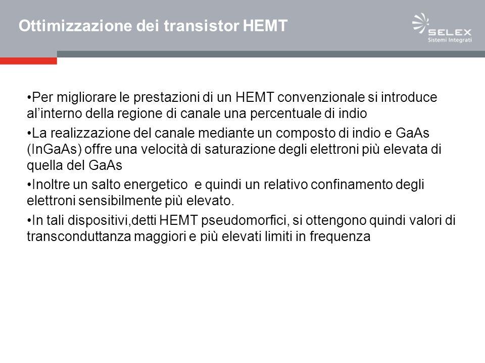 Ottimizzazione dei transistor HEMT Per migliorare le prestazioni di un HEMT convenzionale si introduce alinterno della regione di canale una percentua