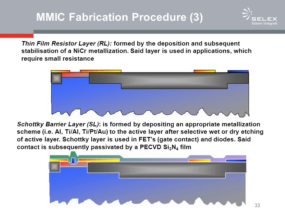 33 MMIC Fabrication Procedure (3) Thin Film Resistor Layer (RL): formed by the deposition and subsequent stabilisation of a NiCr metallization. Said l