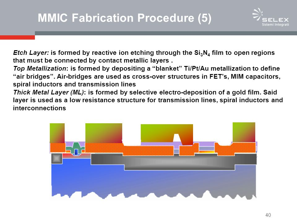 40 MMIC Fabrication Procedure (5) Etch Layer: is formed by reactive ion etching through the Si 3 N 4 film to open regions that must be connected by co