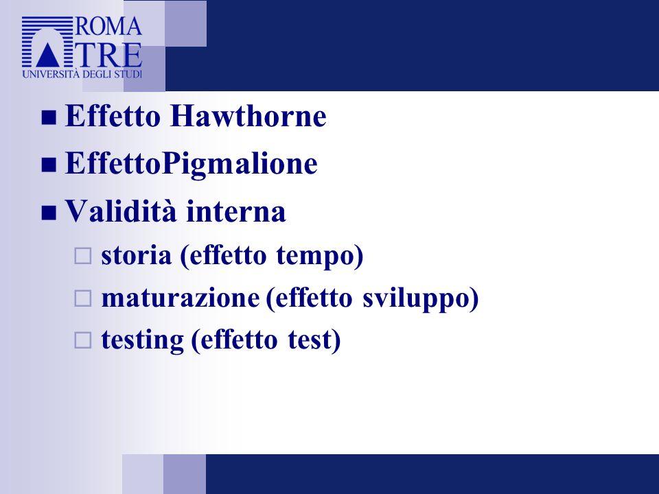Effetto Hawthorne EffettoPigmalione Validità interna storia (effetto tempo) maturazione (effetto sviluppo) testing (effetto test)