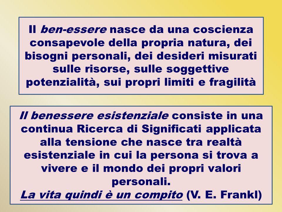 Il ben-essere nasce da una coscienza consapevole della propria natura, dei bisogni personali, dei desideri misurati sulle risorse, sulle soggettive po