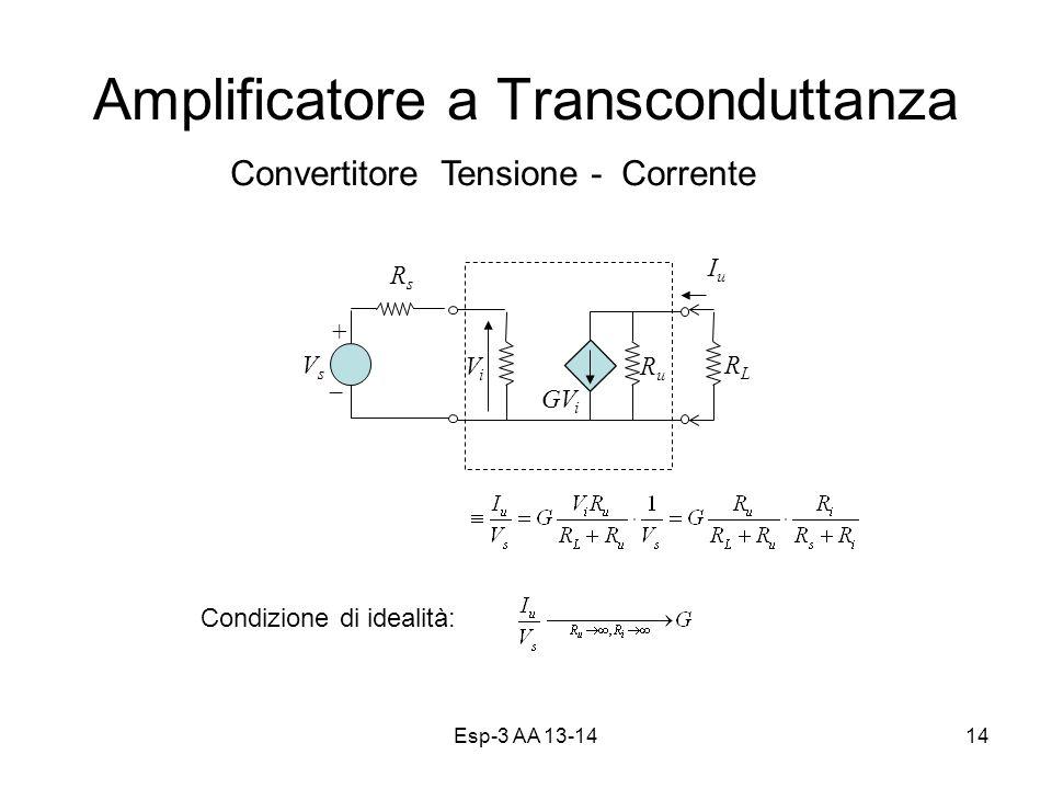 Esp-3 AA 13-1414 Amplificatore a Transconduttanza RLRL RuRu GV i IuIu RsRs VsVs ViVi + Condizione di idealità: Convertitore Tensione - Corrente