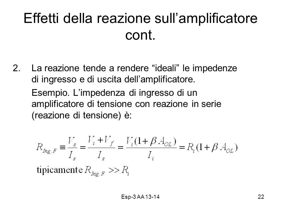 Esp-3 AA 13-1422 Effetti della reazione sullamplificatore cont. 2.La reazione tende a rendere ideali le impedenze di ingresso e di uscita dellamplific
