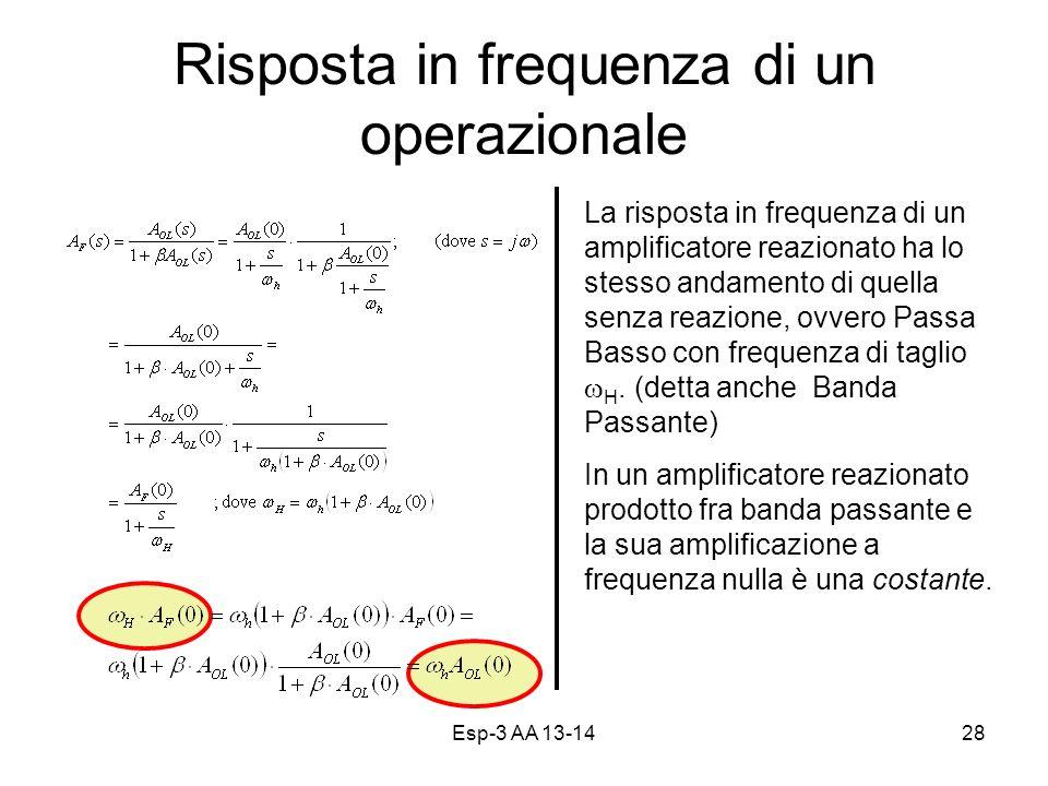 Esp-3 AA 13-1428 Risposta in frequenza di un operazionale La risposta in frequenza di un amplificatore reazionato ha lo stesso andamento di quella sen