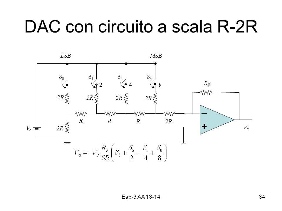 DAC con circuito a scala R-2R Esp-3 AA 13-1434 R R R 2R 2 4 8 + _ RFRF VuVu VoVo LSBMSB