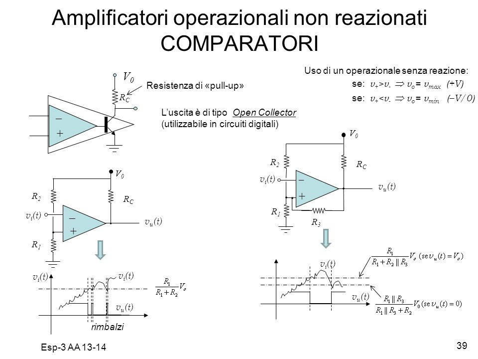 Esp-3 AA 13-14 39 Amplificatori operazionali non reazionati COMPARATORI v i (t) Uso di un operazionale senza reazione: se: v + >v - v o = v max (+V) s
