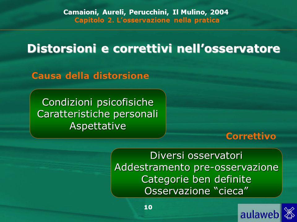 10 Causa della distorsione Correttivo Condizioni psicofisiche Caratteristiche personali Aspettative Diversi osservatori Addestramento pre-osservazione