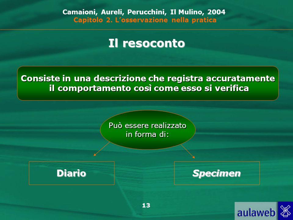 13 Il resoconto Consiste in una descrizione che registra accuratamente il comportamento così come esso si verifica il comportamento così come esso si