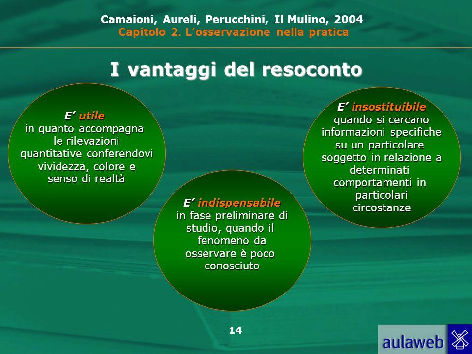 14 Ivantaggi del resoconto E insostituibile quando si cercano informazioni specifiche informazioni specifiche su un particolare soggetto in relazione