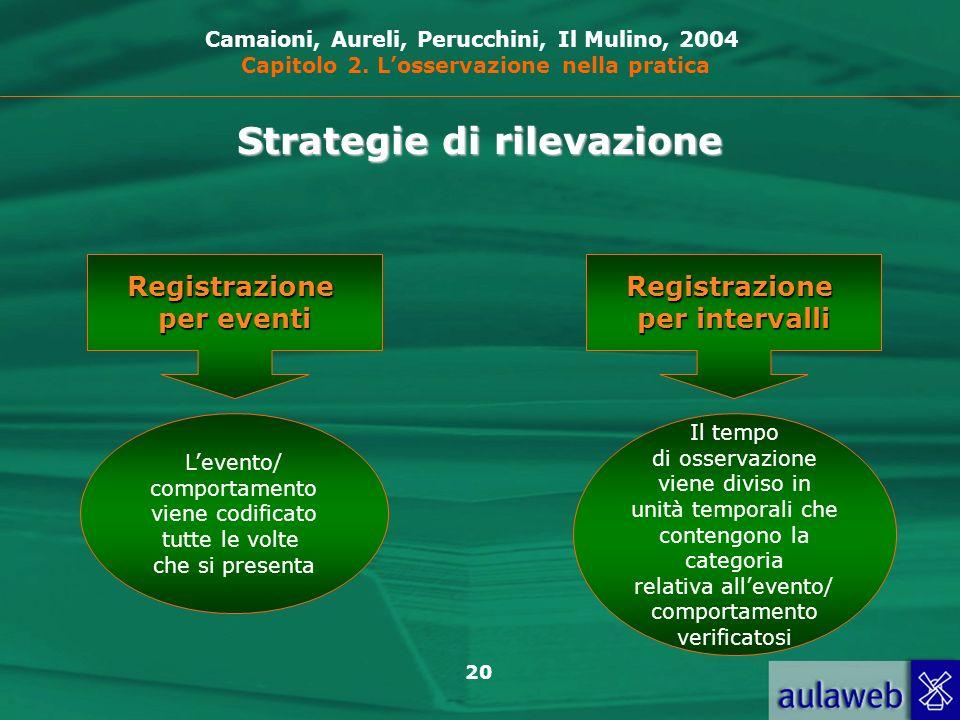 20 Strategie di rilevazione Registrazione per eventi Registrazione per intervalli Il tempo di osservazione viene diviso in unità temporali che contengono la categoria relativa allevento/ comportamento verificatosi Camaioni, Aureli, Perucchini, Il Mulino, 2004 Capitolo 2.