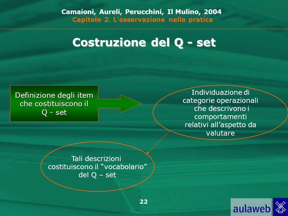 22 Costruzione del Q - set Definizione degli item che costituiscono il Q - set Individuazione di categorie operazionali che descrivono i comportamenti relativi allaspetto da valutare Tali descrizioni costituiscono il vocabolario del Q – set Camaioni, Aureli, Perucchini, Il Mulino, 2004 Capitolo 2.