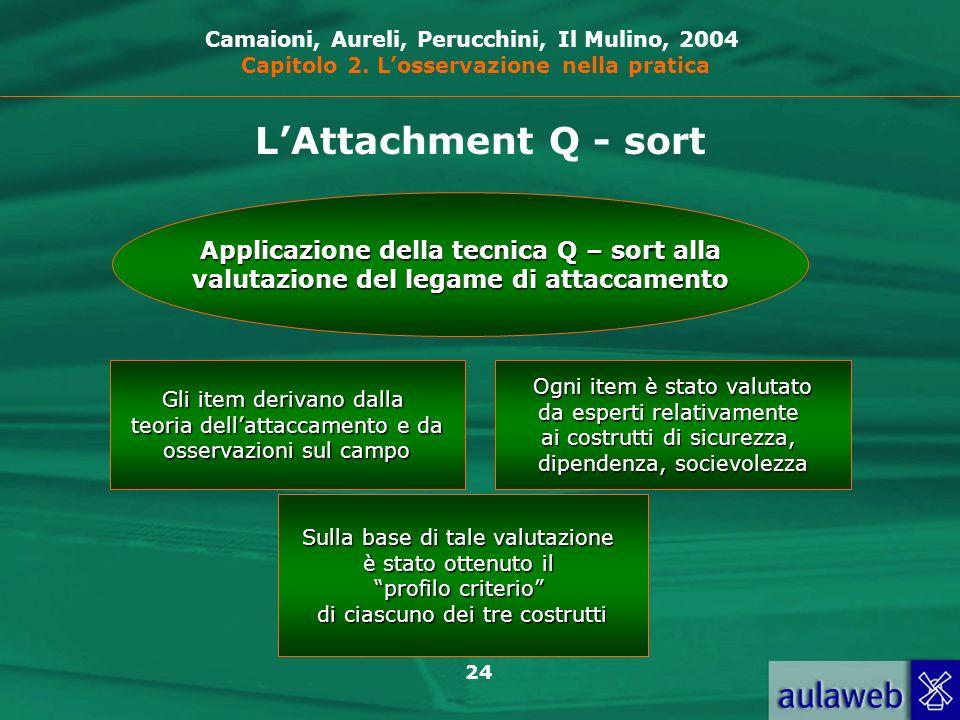 24 LAttachment Q - sort Applicazione della tecnica Q – sort alla valutazione del legame di attaccamento Gli item derivano dalla teoria dellattaccament