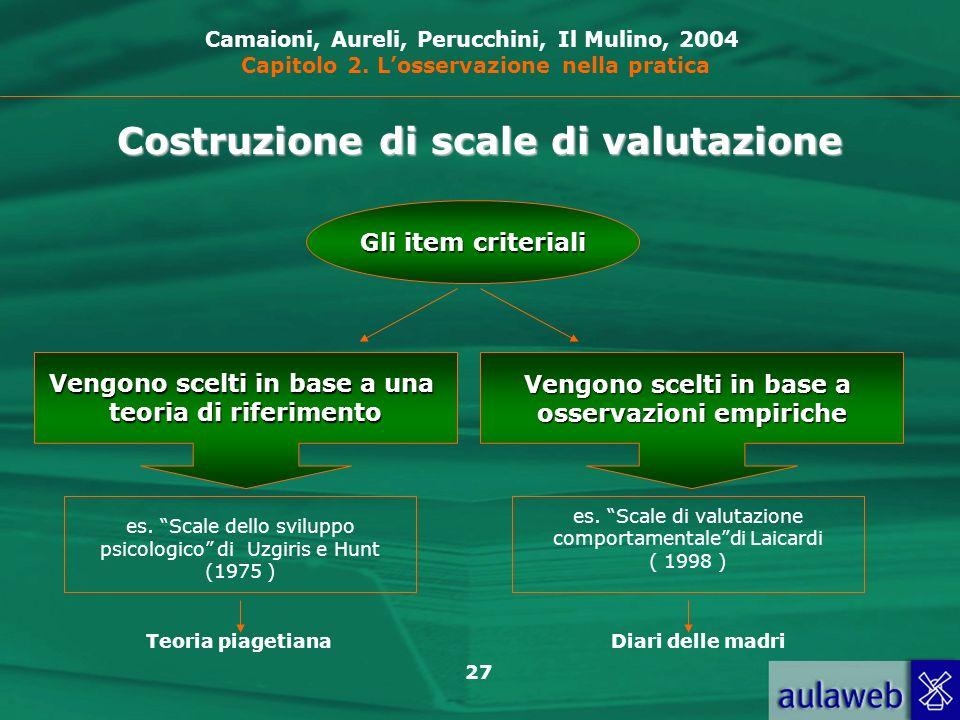 27 Costruzione di scale di valutazione Gli item criteriali Vengono scelti in base a una teoria di riferimento Vengono scelti in base a osservazioni empiriche Teoria piagetianaDiari delle madri Camaioni, Aureli, Perucchini, Il Mulino, 2004 Capitolo 2.