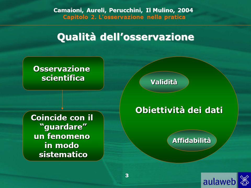 3 Qualità dellosservazione Osservazionescientifica Coincide con il guardare un fenomeno in modo sistematico Obiettività dei dati Validità Affidabilità Camaioni, Aureli, Perucchini, Il Mulino, 2004 Capitolo 2.