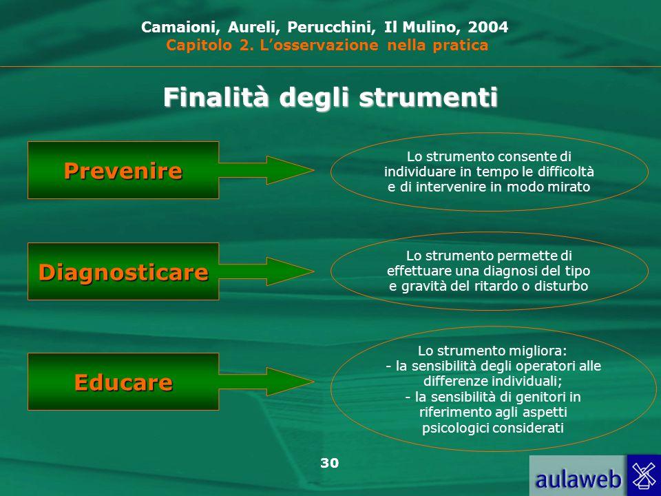 30 Finalità degli strumenti Prevenire Lo strumento consente di individuare in tempo le difficoltà e di intervenire in modo mirato Diagnosticare Educar