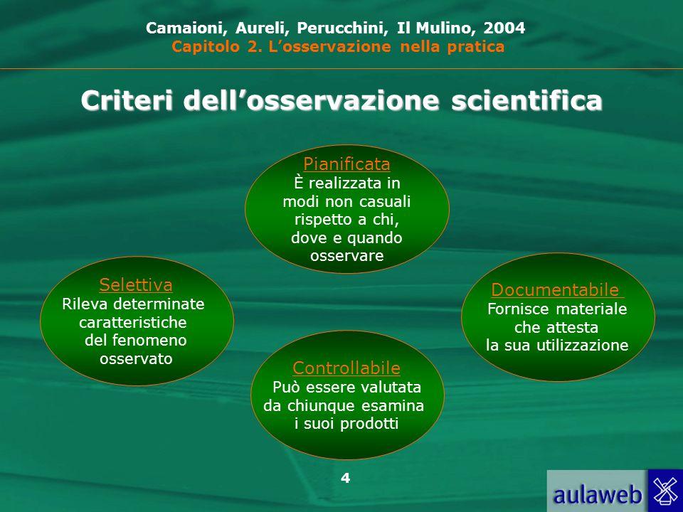 4 Criteri dellosservazione scientifica Selettiva Rileva determinate caratteristiche del fenomeno osservato Controllabile Può essere valutata da chiunq