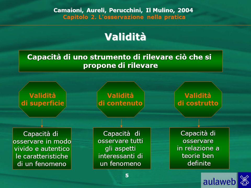 5 Validità Capacità di uno strumento di rilevare ciò che si propone di rilevare Validità di superficie Validità di contenuto Validità di costrutto Cap