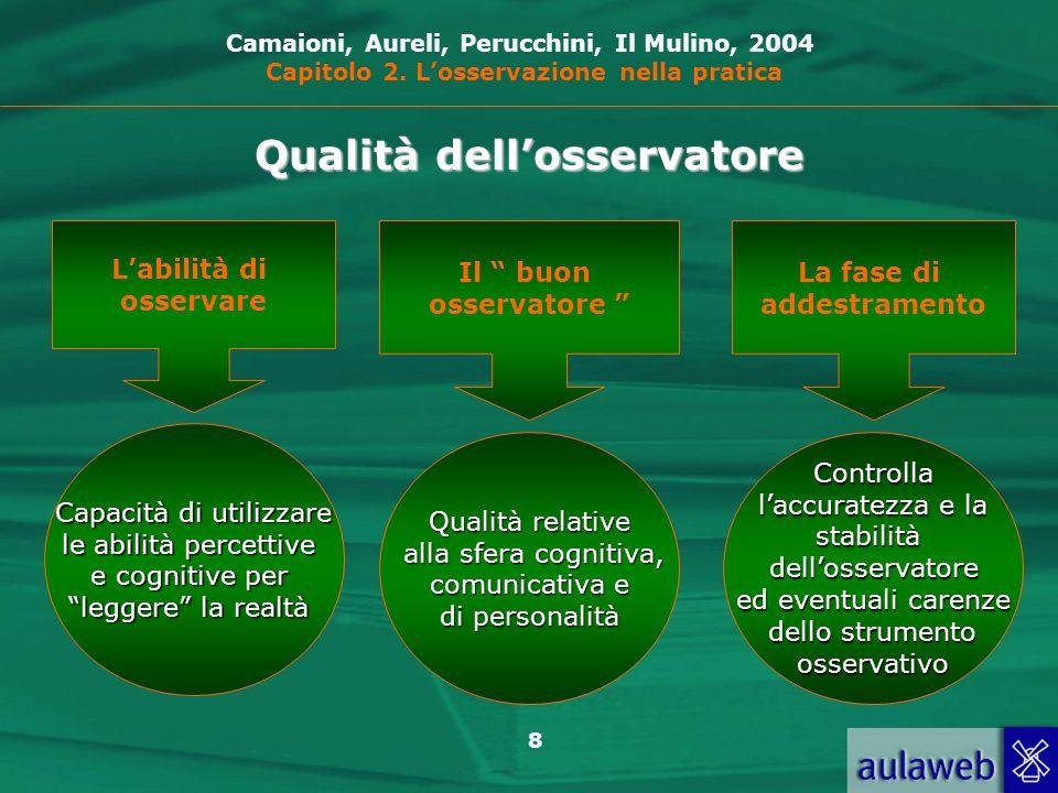 8 Qualità dellosservatore Capacità di utilizzare le abilità percettive e cognitive per leggere la realtà Labilità di osservare Il buon osservatore La