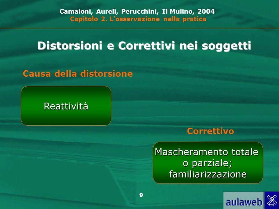 9 Causa della distorsione Correttivo Reattività Mascheramento totale o parziale; familiarizzazione Camaioni, Aureli, Perucchini, Il Mulino, 2004 Capitolo 2.