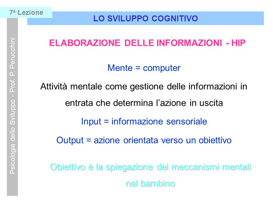 Mente = computer Attività mentale come gestione delle informazioni in entrata che determina lazione in uscita Input = informazione sensoriale Output =