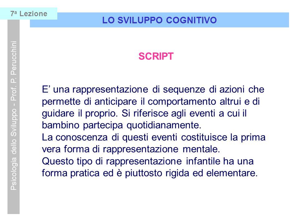 LO SVILUPPO COGNITIVO Psicologia dello Sviluppo - Prof. P. Perucchini 7 a Lezione SCRIPT E una rappresentazione di sequenze di azioni che permette di