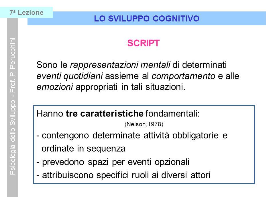 LO SVILUPPO COGNITIVO Psicologia dello Sviluppo - Prof. P. Perucchini 7 a Lezione SCRIPT Sono le rappresentazioni mentali di determinati eventi quotid