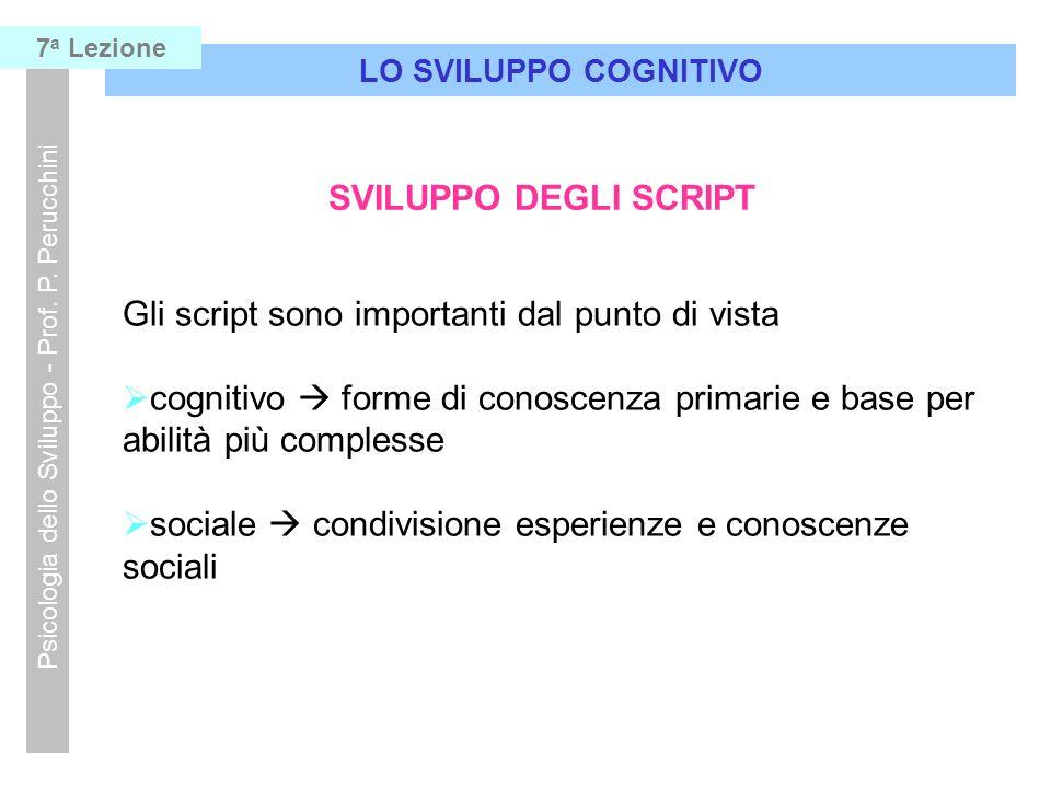 LO SVILUPPO COGNITIVO Psicologia dello Sviluppo - Prof. P. Perucchini 7 a Lezione SVILUPPO DEGLI SCRIPT Gli script sono importanti dal punto di vista