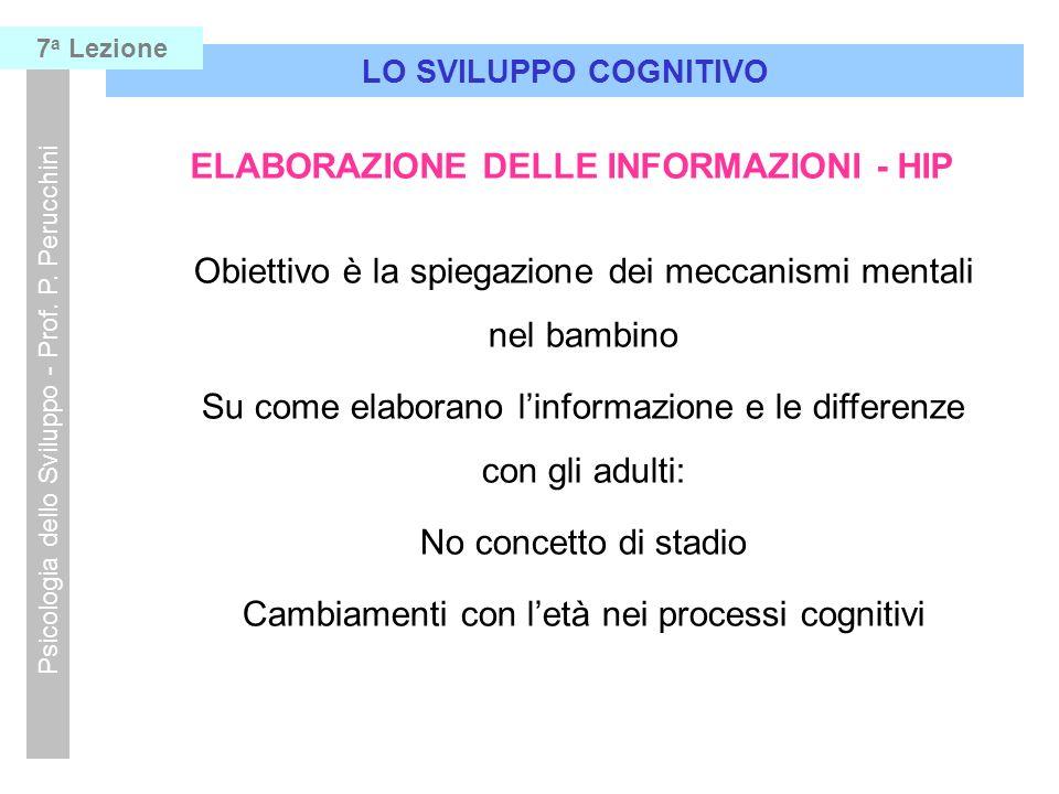 LO SVILUPPO COGNITIVO Psicologia dello Sviluppo - Prof. P. Perucchini 7 a Lezione ELABORAZIONE DELLE INFORMAZIONI - HIP Obiettivo è la spiegazione dei