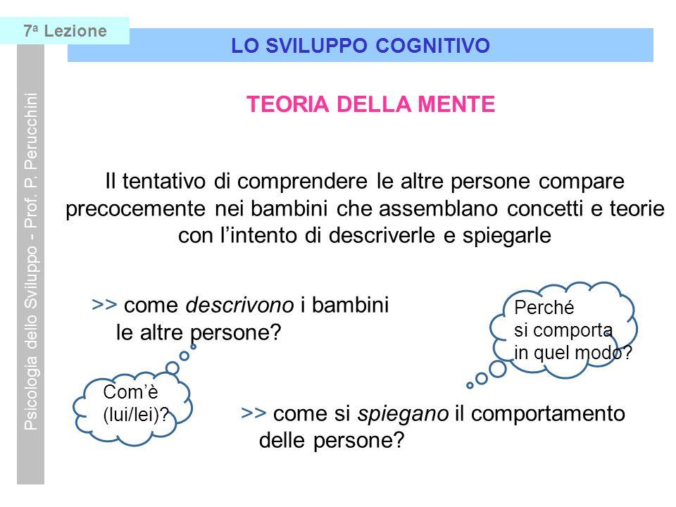 LO SVILUPPO COGNITIVO Psicologia dello Sviluppo - Prof. P. Perucchini 7 a Lezione TEORIA DELLA MENTE Il tentativo di comprendere le altre persone comp