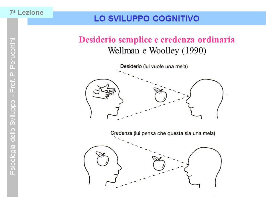 Desiderio semplice e credenza ordinaria Wellman e Woolley (1990) LO SVILUPPO COGNITIVO Psicologia dello Sviluppo - Prof. P. Perucchini 7 a Lezione