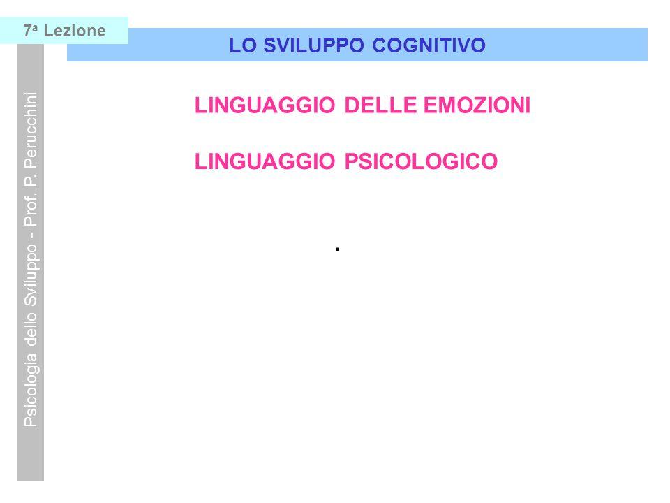 . LO SVILUPPO COGNITIVO Psicologia dello Sviluppo - Prof. P. Perucchini 7 a Lezione LINGUAGGIO DELLE EMOZIONI LINGUAGGIO PSICOLOGICO