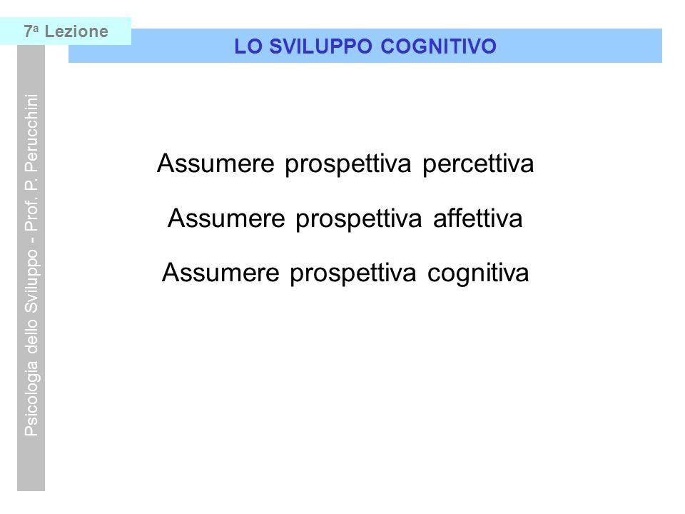 Assumere prospettiva percettiva Assumere prospettiva affettiva Assumere prospettiva cognitiva LO SVILUPPO COGNITIVO Psicologia dello Sviluppo - Prof.