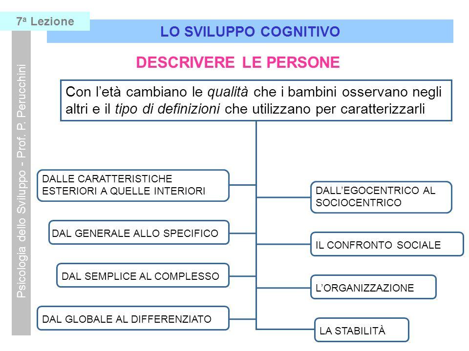 LO SVILUPPO COGNITIVO Psicologia dello Sviluppo - Prof. P. Perucchini 7 a Lezione DESCRIVERE LE PERSONE Con letà cambiano le qualità che i bambini oss
