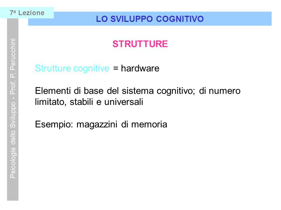 Strutture cognitive = hardware Elementi di base del sistema cognitivo; di numero limitato, stabili e universali Esempio: magazzini di memoria LO SVILU