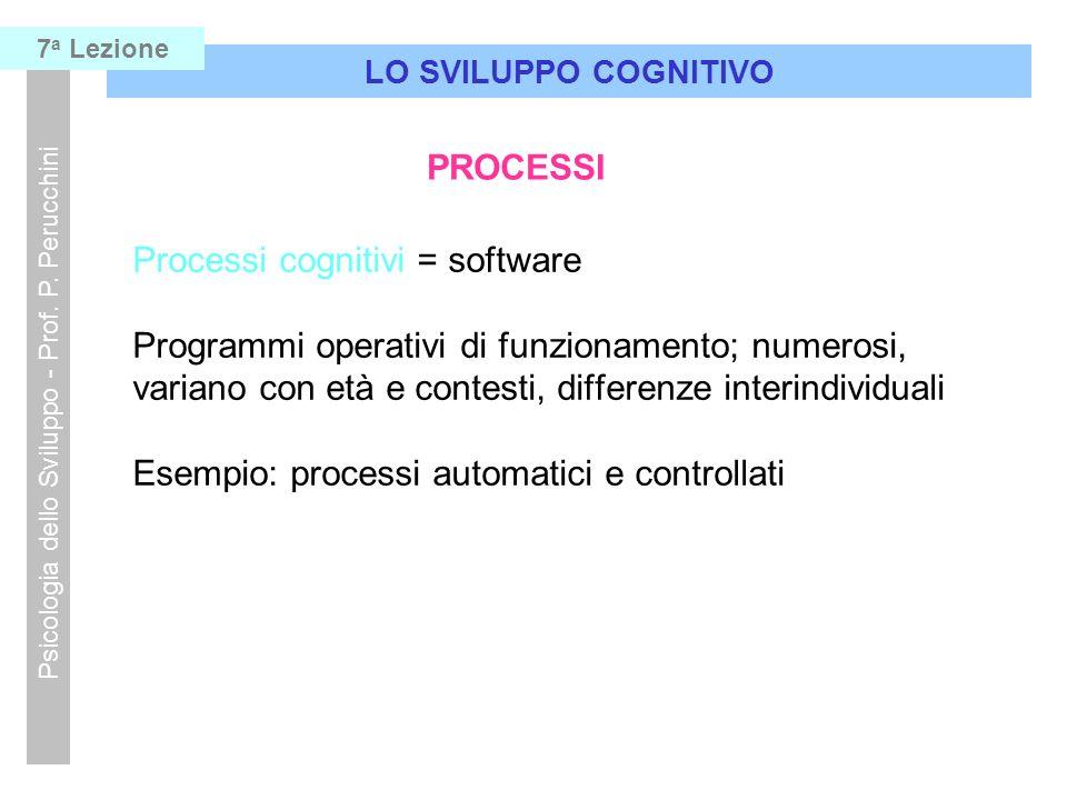 Processi cognitivi = software Programmi operativi di funzionamento; numerosi, variano con età e contesti, differenze interindividuali Esempio: process