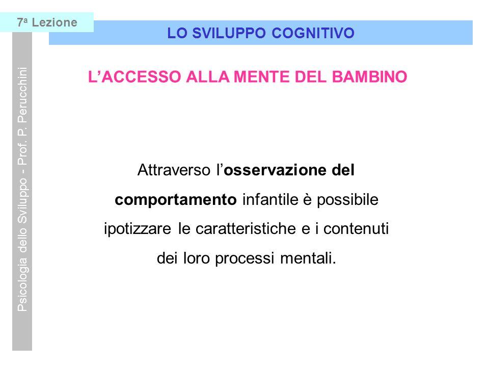 LO SVILUPPO COGNITIVO Psicologia dello Sviluppo - Prof.