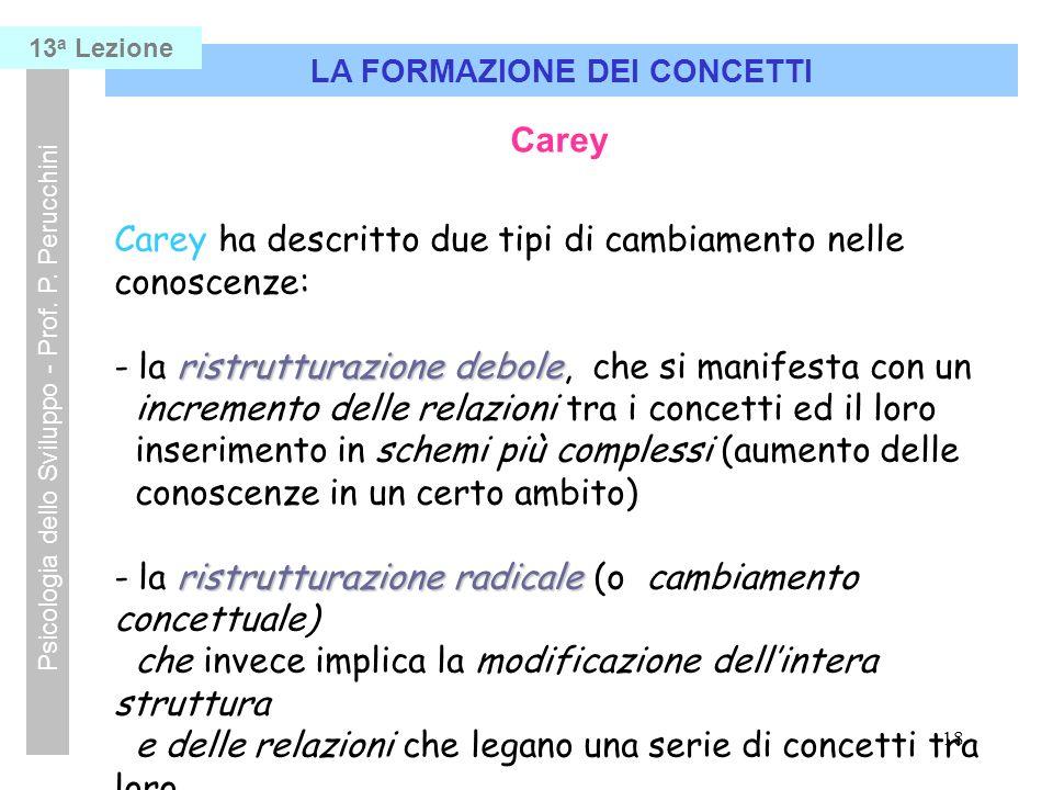 18 LA FORMAZIONE DEI CONCETTI Psicologia dello Sviluppo - Prof.