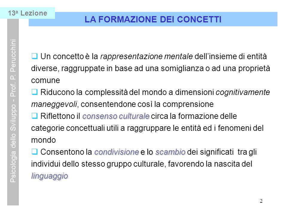 2 LA FORMAZIONE DEI CONCETTI Psicologia dello Sviluppo - Prof.