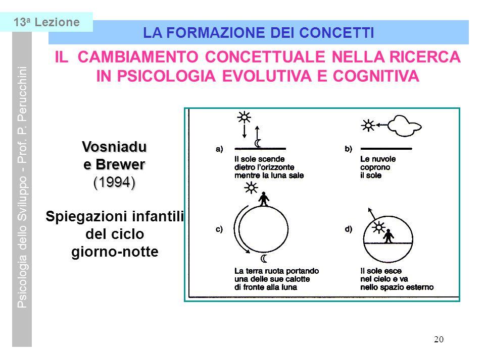 20 LA FORMAZIONE DEI CONCETTI Psicologia dello Sviluppo - Prof.