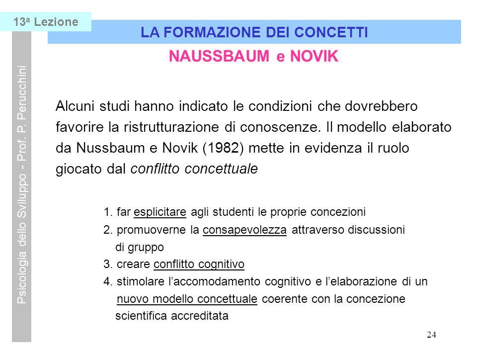 24 LA FORMAZIONE DEI CONCETTI Psicologia dello Sviluppo - Prof.