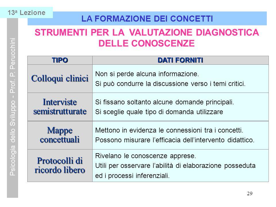 29 LA FORMAZIONE DEI CONCETTI Psicologia dello Sviluppo - Prof.