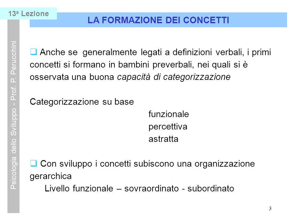 3 LA FORMAZIONE DEI CONCETTI Psicologia dello Sviluppo - Prof.