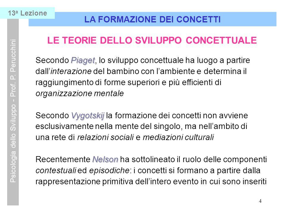 4 LA FORMAZIONE DEI CONCETTI Psicologia dello Sviluppo - Prof.