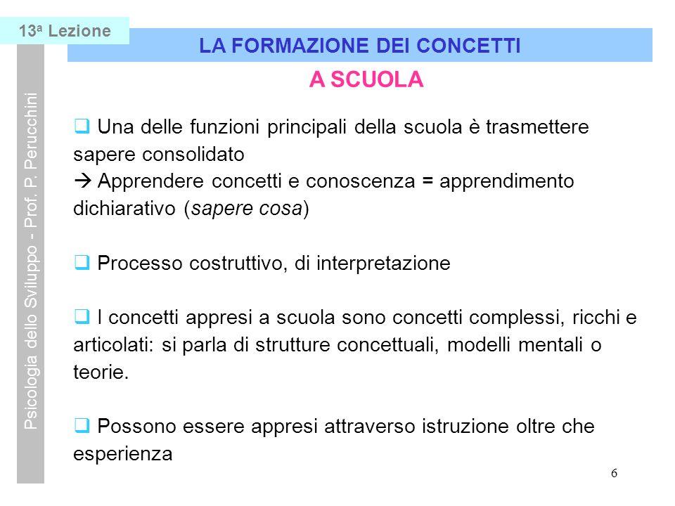 6 LA FORMAZIONE DEI CONCETTI Psicologia dello Sviluppo - Prof.