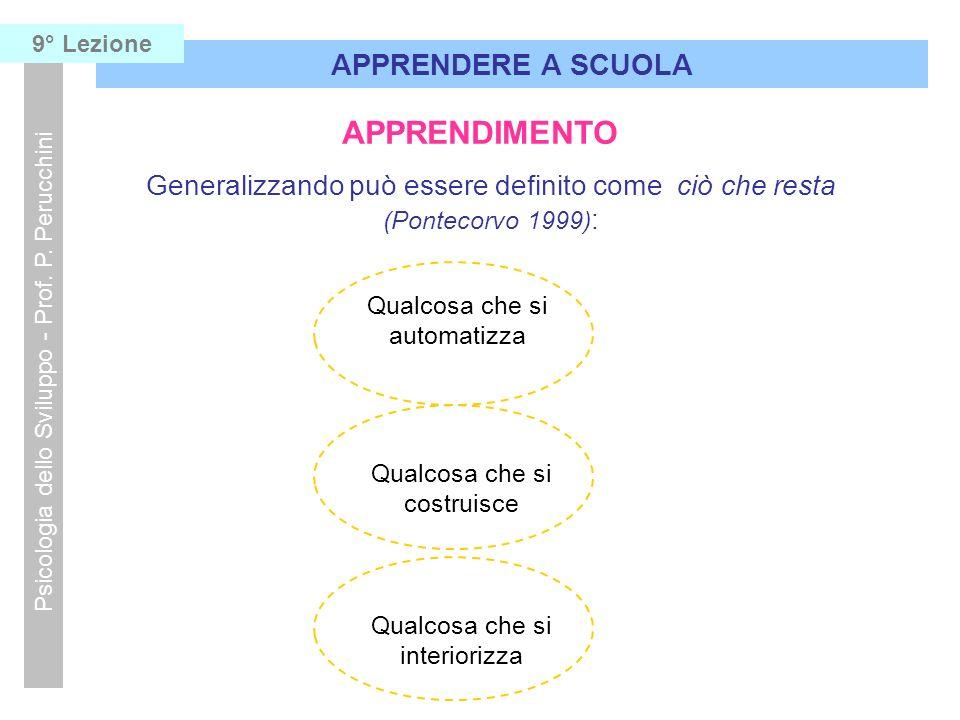 APPRENDIMENTO Generalizzando può essere definito come ciò che resta (Pontecorvo 1999) : Qualcosa che si automatizza Qualcosa che si costruisce Qualcos