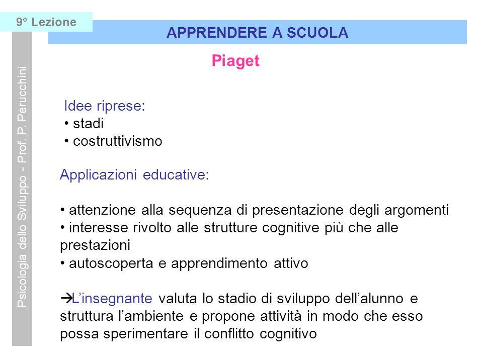 Piaget Applicazioni educative: attenzione alla sequenza di presentazione degli argomenti interesse rivolto alle strutture cognitive più che alle prest