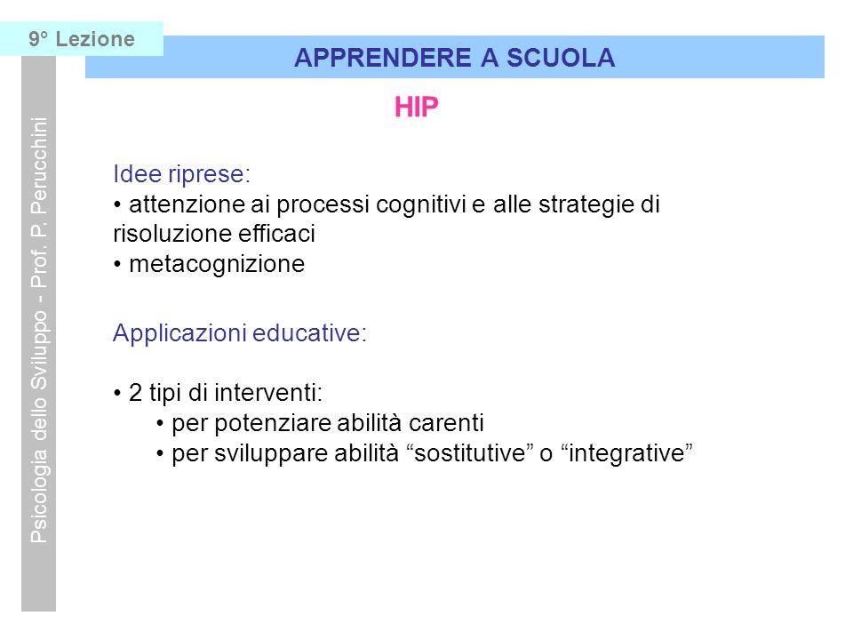HIP Applicazioni educative: 2 tipi di interventi: per potenziare abilità carenti per sviluppare abilità sostitutive o integrative APPRENDERE A SCUOLA