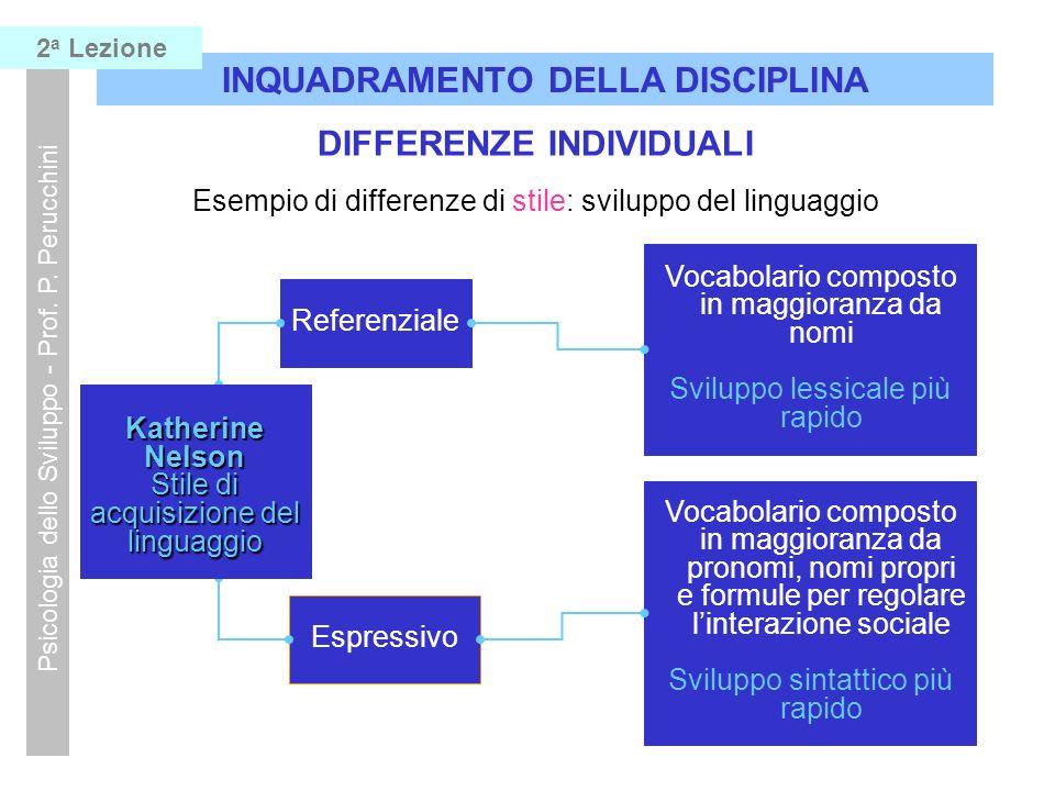 13 INQUADRAMENTO DELLA DISCIPLINA Psicologia dello Sviluppo - Prof. P. Perucchini DIFFERENZE INDIVIDUALI Esempio di differenze di ritmo: sviluppo del