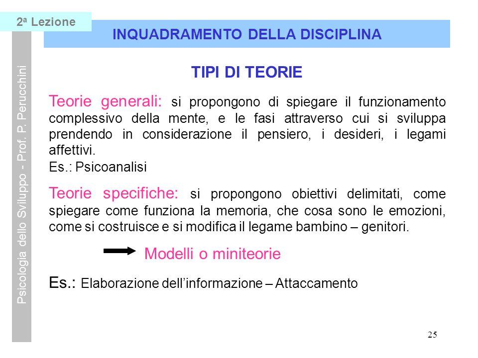 24 INQUADRAMENTO DELLA DISCIPLINA Psicologia dello Sviluppo - Prof. P. Perucchini RUOLO DELLE TEORIE Le teorie sono usate per spiegare i fatti isolati