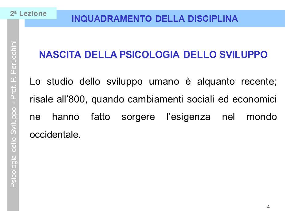 24 INQUADRAMENTO DELLA DISCIPLINA Psicologia dello Sviluppo - Prof.
